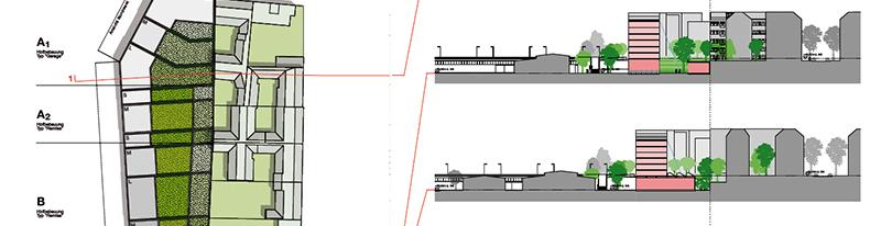 Architektur der Stadt – öffentliche gewerbliche Sockelzone