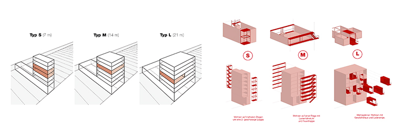 Stadt, Block, Haus, Wohnung – typologische Vielfalt