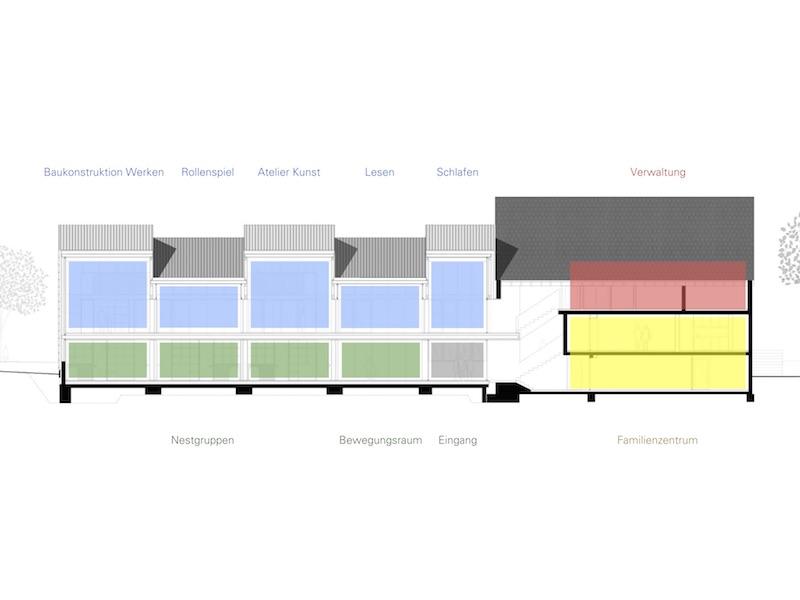 Kinder- und Familienzentrum   Raumaufteilung Neubau   © VON M